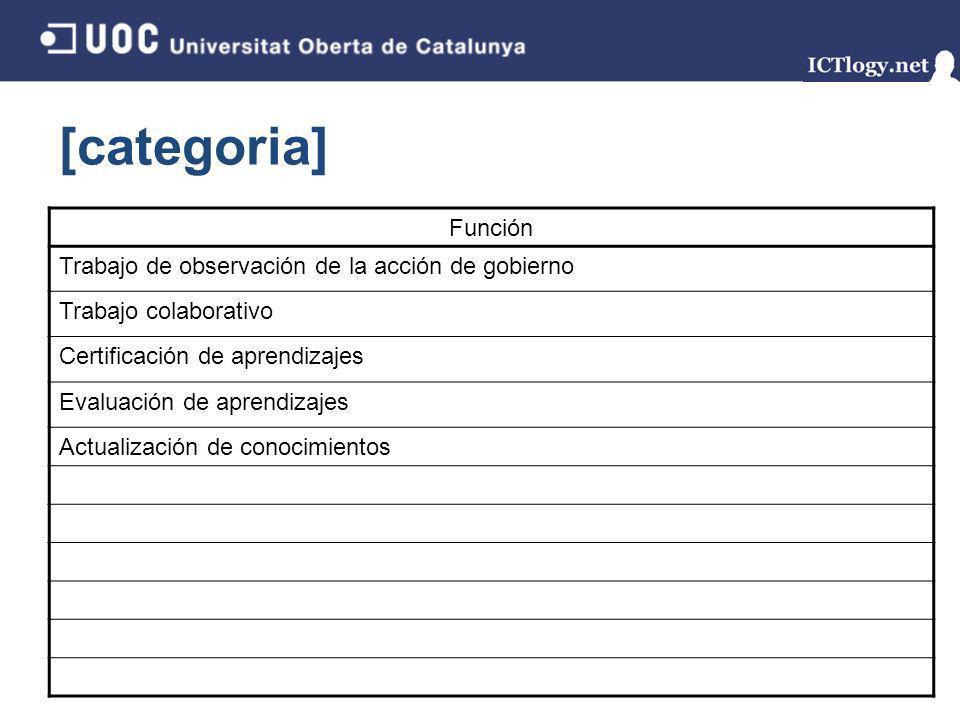 [categoria] Función Trabajo de observación de la acción de gobierno